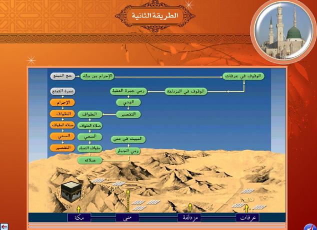 برنامج الحج: فضائله ومعانيه وأعماله وآدابه وأحكامه بالصوت والصور والنصوص Yahosein-Alhaj14